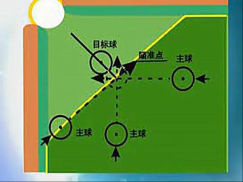 弹弓怎么瞄准图解图集||气球拱门怎么做图解||羊毛毡