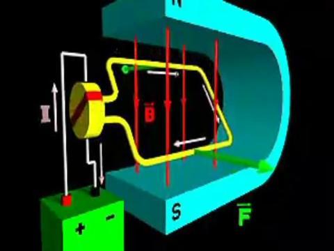 直流电动机原理动画_直流电动机原理动画分享展示