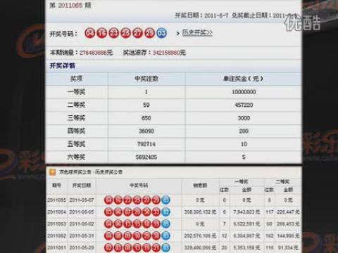 视频: 彩乐乐双色球66期号码推荐